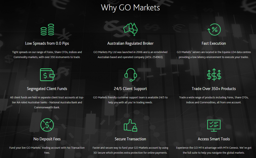 Go Markets forex broker Introduction